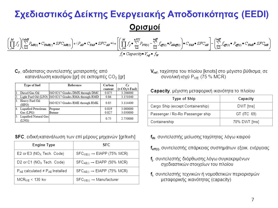 7 C F, αδιάστατος συντελεστής μετατροπής από κατανάλωση καυσίμου [gr] σε εκπομπές CO 2 [gr] SFC, ειδική κατανάλωση των επί μέρους μηχανών [gr/kwh] V r