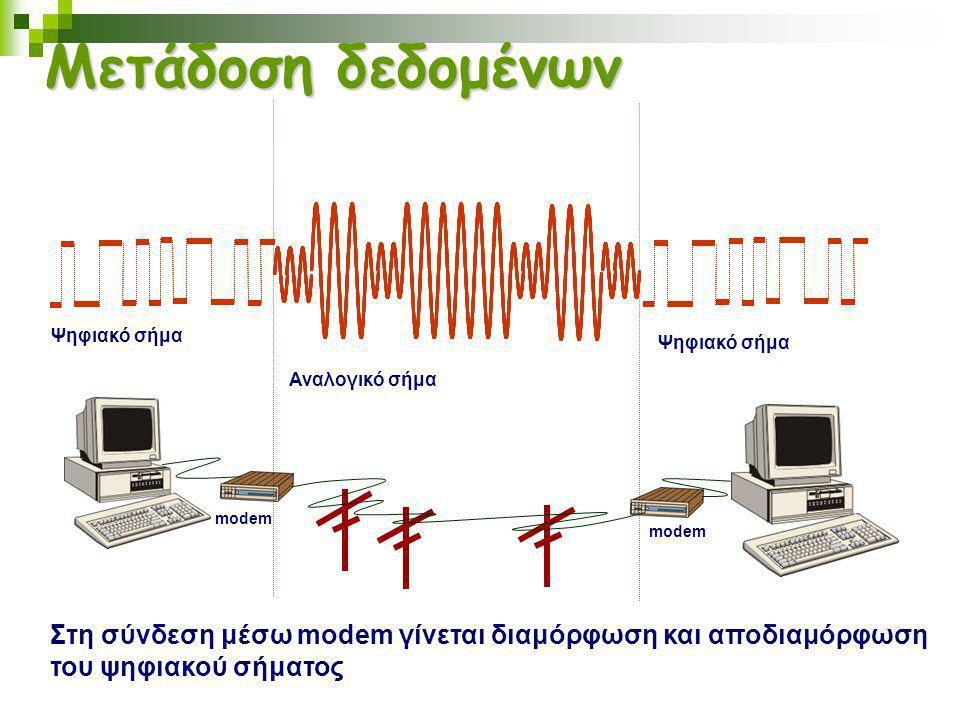 Συσκευή Εισόδου και Εξόδου μαζί MODEM :MOdulatorDEModulator Είναι μια συσκευή που έχει τη δυνατότητα να δέχεται σήμα ψηφιακό (από τον Η.Υ) και να το μ