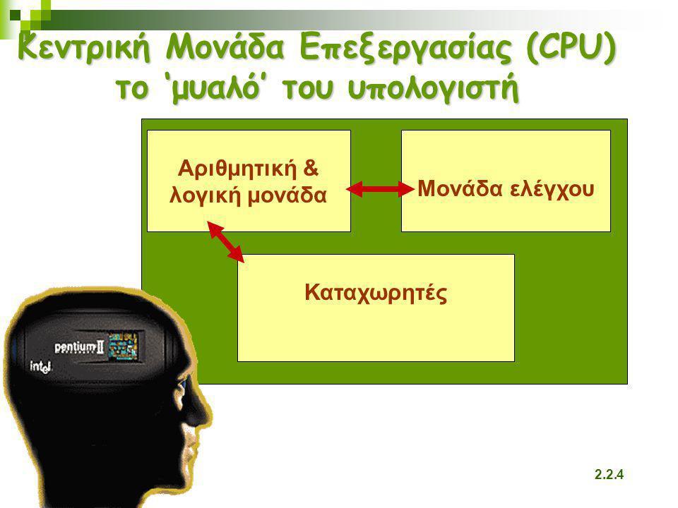Κεντρική Μονάδα Επεξεργασίας (CPU) Είναι ένα ολοκληρωμένο κύκλωμα που ελέγχει όλες τις μονάδες που είναι συνδεδεμένες στον Η/Υ και είναι υπεύθυνη για