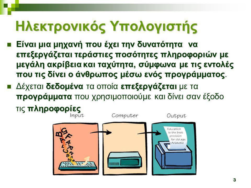 ΣΤΟΧΟΙ  Τι είναι ο Ηλεκτρονικός Υπολογιστής  Από τι αποτελείται ο Η/Υ  Αρχιτεκτονική Η/Υ  Μονάδες Εισόδου/ Εξόδου  Κεντρική Μονάδα Επεξεργασίας 