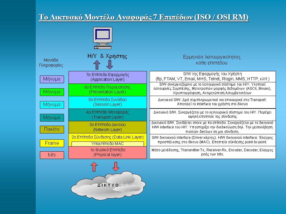Το Δικτυακό Μοντέλο Αναφοράς 7 Επιπέδων (ISO / OSI RM)