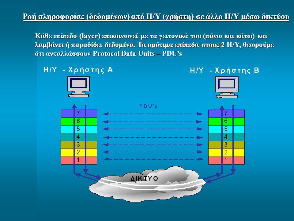 Ροή πληροφορίας (δεδομένων) από Η/Υ (χρήστη) σε άλλο Η/Υ μέσω δικτύου Κάθε επίπεδο (layer) επικοινωνεί με τα γειτονικά του (πάνω και κάτω) και λαμβάνει ή παραδίδει δεδομένα.