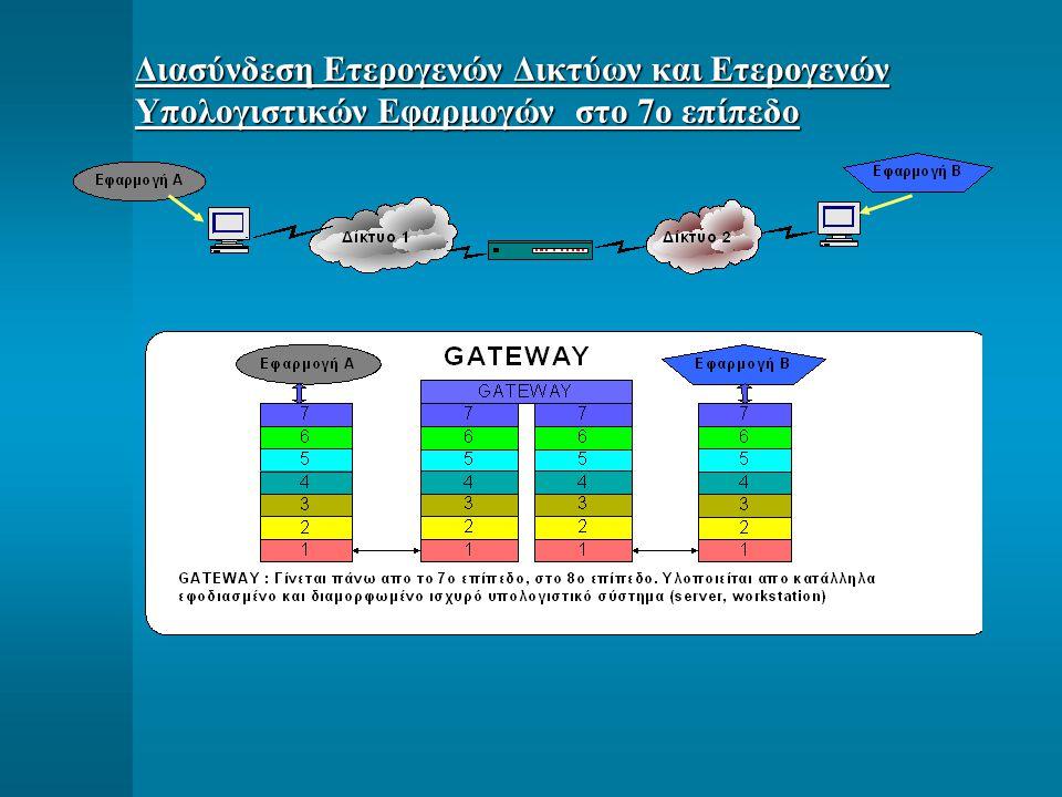 Διασύνδεση Ετερογενών Δικτύων και Ετερογενών Υπολογιστικών Εφαρμογών στο 7ο επίπεδο