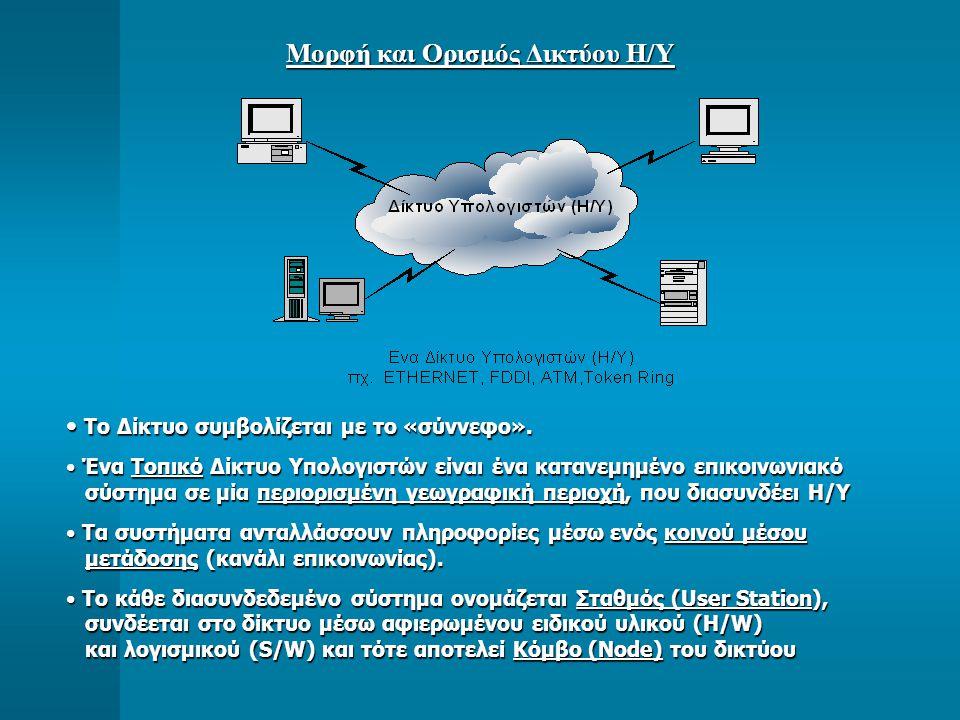 Μορφή και Ορισμός Δικτύου Η/Υ • Το Δίκτυο συμβολίζεται με το «σύννεφο».