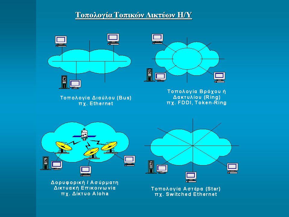 Τοπολογία Τοπικών Δικτύων Η/Υ