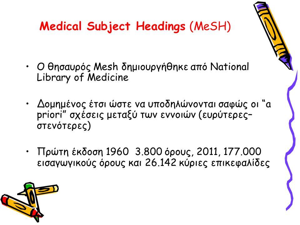 Medical Subject Headings (MeSH) •Ο θησαυρός Mesh δημιουργήθηκε από National Library of Medicine •Δομημένος έτσι ώστε να υποδηλώνονται σαφώς οι a priori σχέσεις μεταξύ των εννοιών (ευρύτερες– στενότερες) •Πρώτη έκδοση 1960 3.800 όρους, 2011, 177.000 εισαγωγικούς όρους και 26.142 κύριες επικεφαλίδες