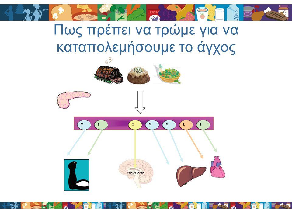 Αδηφαγία, Βραδινή υπερφαγία Ορθορεξία, •Αδηφαγική διαταραχή, συνήθως συνυπάρχει με παχυσαρκία αφού έχει τα χαρακτηριστικά της βουλιμίας χωρίς εκκαθαριστική μέθοδο •Βραδινή υπερφαγία: οι μισές και άνω θερμίδες καταναλώνονται μετά το βραδινό, αϋπνία, αδυναμία επιστροφής για ύπνο αν δε φάει, πρωινή ανορεξία •Ορθορεξία: άγχος και εμμονή για σωστές διατροφικές επιλογές