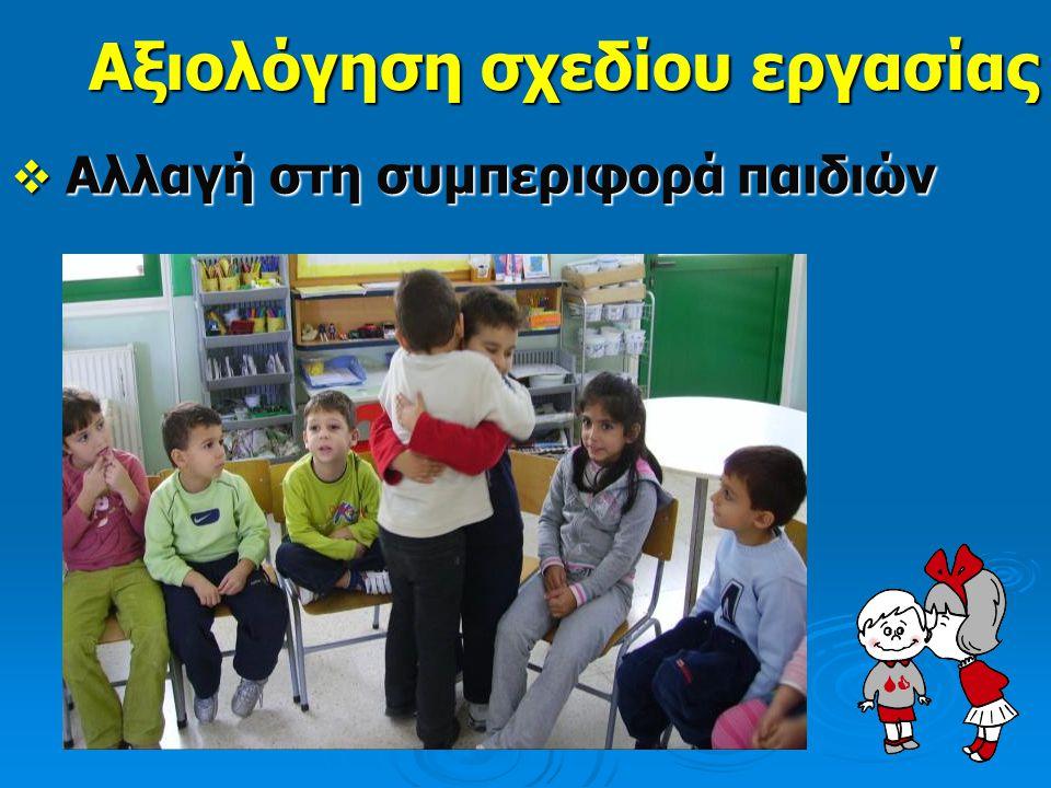 Αξιολόγηση σχεδίου εργασίας  Αλλαγή στη συμπεριφορά παιδιών