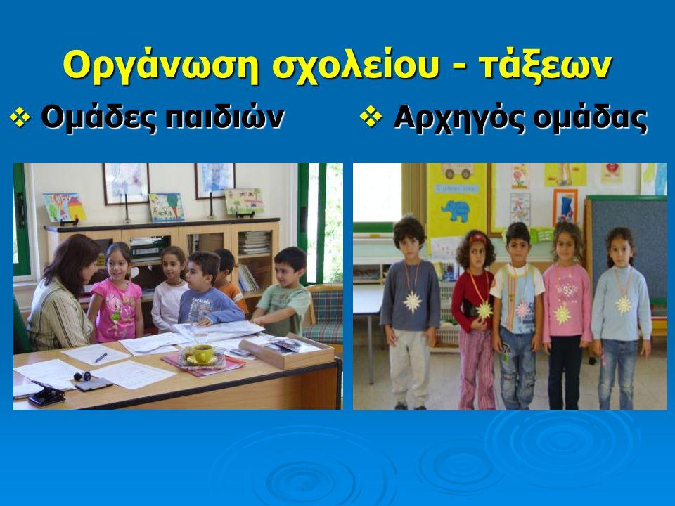 Οργάνωση σχολείου - τάξεων  Ο Ο Ο Ομάδες παιδιών  Αρχηγός ομάδας