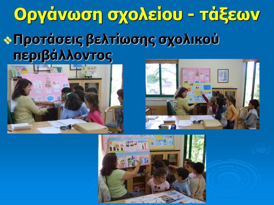 ΠΠΠΠροτάσεις βελτίωσης σχολικού περιβάλλοντος