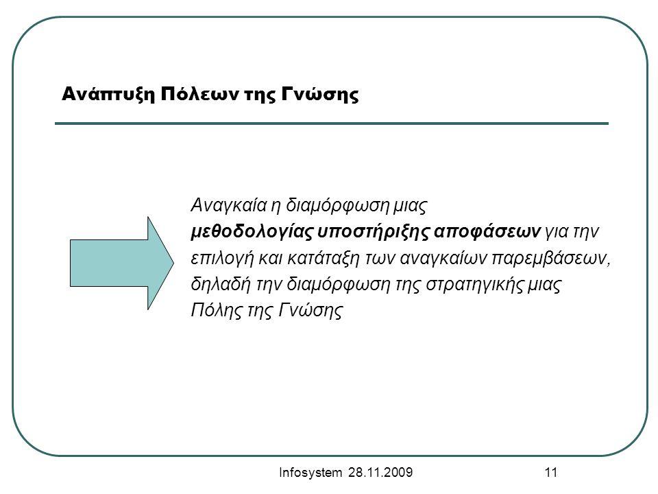 Ανάπτυξη Πόλεων της Γνώσης Αναγκαία η διαμόρφωση μιας μεθοδολογίας υποστήριξης αποφάσεων για την επιλογή και κατάταξη των αναγκαίων παρεμβάσεων, δηλαδή την διαμόρφωση της στρατηγικής μιας Πόλης της Γνώσης Infosystem 28.11.2009 11