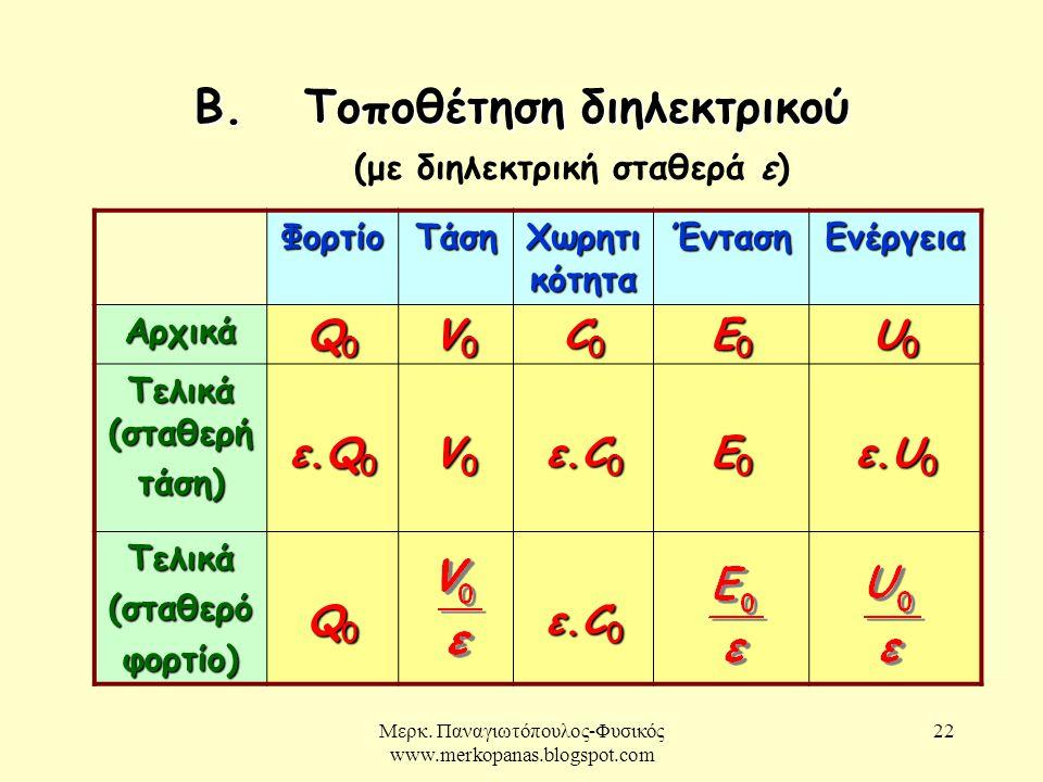 Μερκ.Παναγιωτόπουλος-Φυσικός www.merkopanas.blogspot.com 22 Β.