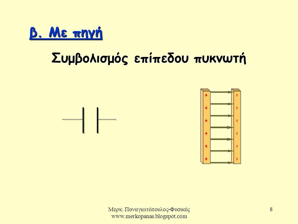 Μερκ.Παναγιωτόπουλος-Φυσικός www.merkopanas.blogspot.com 8 β.