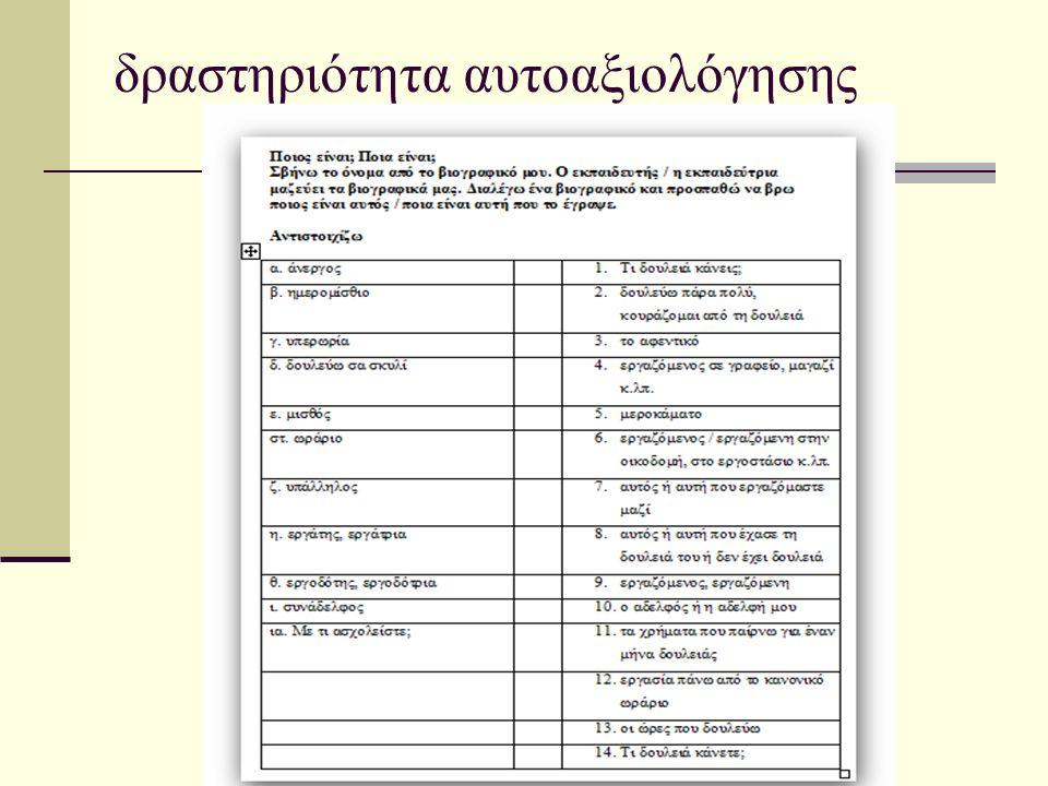 ΕΜΠΛΕΚΟΜΑΙ-ΜΟΙΡΑΖΟΜΑΙ-ΜΑΘΑΙΝΩ δραστηριότητα αυτοαξιολόγησης