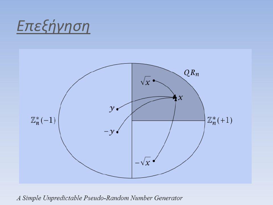 Επεξήγηση A Simple Unpredictable Pseudo-Random Number Generator