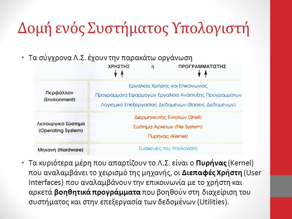 Δομή ενός Συστήματος Υπολογιστή • Τα σύγχρονα Λ.Σ. έχουν την παρακάτω οργάνωση • Τα κυριότερα μέρη που απαρτίζουν το Λ.Σ. είναι ο Πυρήνας (Kernel) που