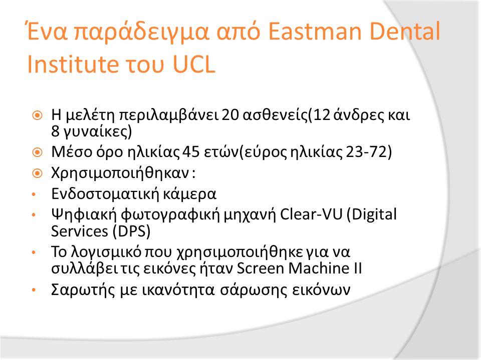 Ένα παράδειγμα από Eastman Dental Institute του UCL  H μελέτη περιλαμβάνει 20 ασθενείς(12 άνδρες και 8 γυναίκες)  Μέσο όρο ηλικίας 45 ετών(εύρος ηλικίας 23-72)  Χρησιμοποιήθηκαν : • Ενδοστοματική κάμερα • Ψηφιακή φωτογραφική μηχανή Clear-VU (Digital Services (DPS) • Το λογισμικό που χρησιμοποιήθηκε για να συλλάβει τις εικόνες ήταν Screen Machine II • Σαρωτής με ικανότητα σάρωσης εικόνων