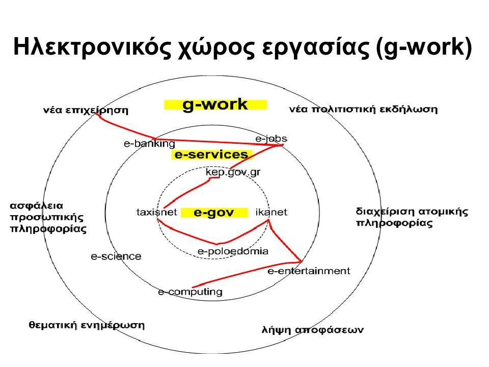 Ηλεκτρονικός χώρος εργασίας (g-work)