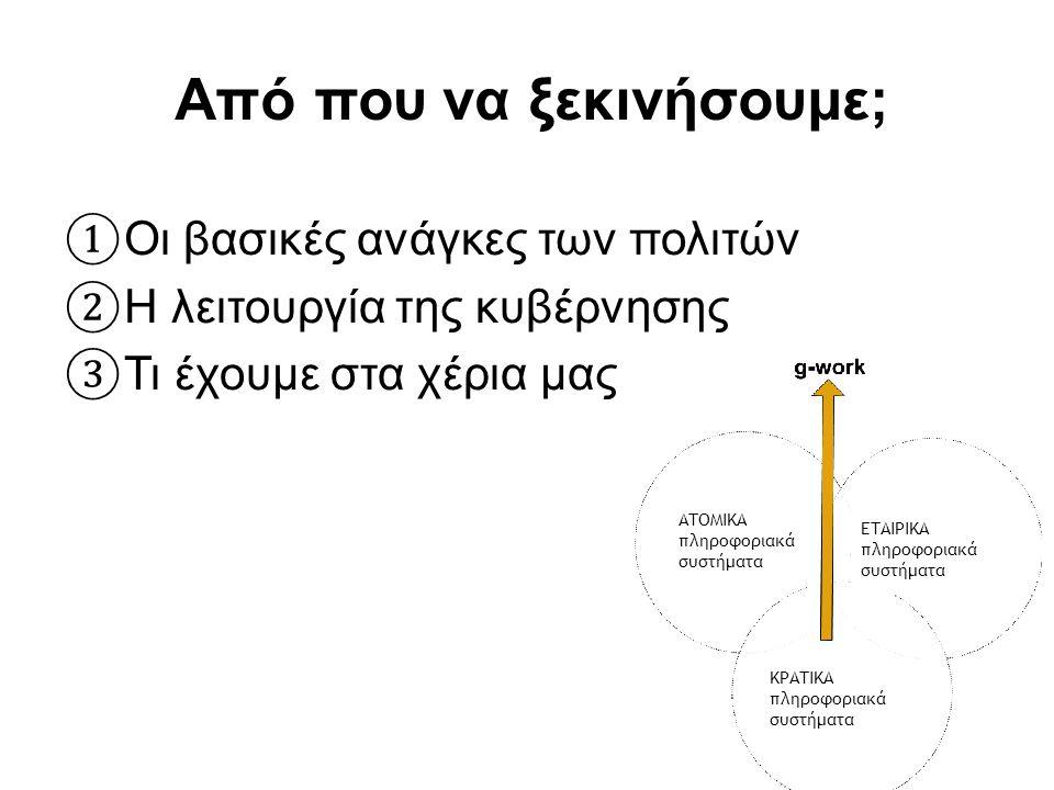 Από που να ξεκινήσουμε; ① Οι βασικές ανάγκες των πολιτών ② Η λειτουργία της κυβέρνησης ③ Τι έχουμε στα χέρια μας ΑΤΟΜΙΚΑ πληροφοριακά συστήματα ΕΤΑΙΡΙΚΑ πληροφοριακά συστήματα ΚΡΑΤΙΚΑ πληροφοριακά συστήματα