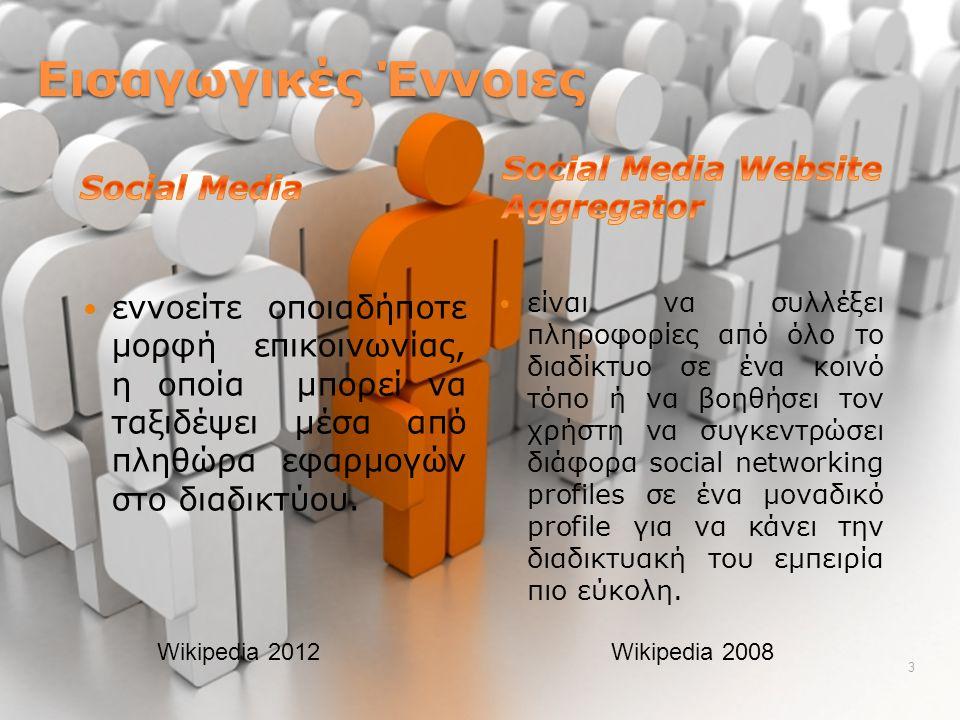 Εισαγωγικές Έννοιες  εννοείτε οποιαδήποτε μορφή επικοινωνίας, η οποία μπορεί να ταξιδέψει μέσα από πληθώρα εφαρμογών στο διαδικτύου.
