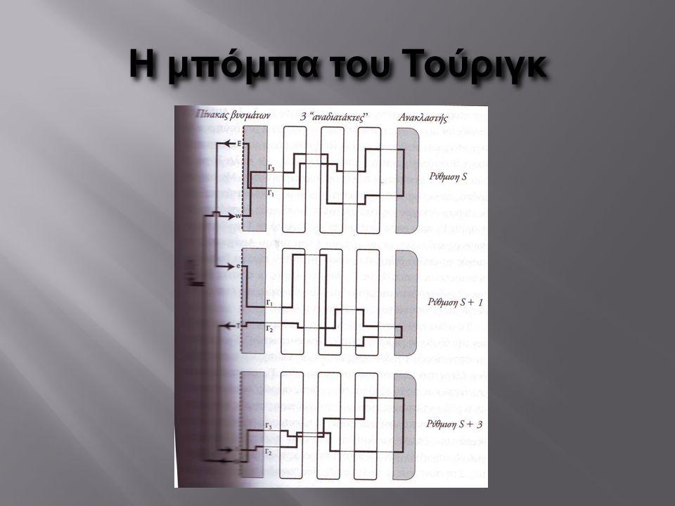 Η μπόμπα του Τούριγκ