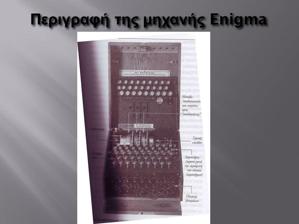 Περιγραφή της μηχανής Enigma