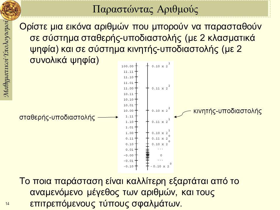 Μαθηματικοί Υπολογισμοί 14 Παραστώντας Αριθμούς Ορίστε μια εικόνα αριθμών που μπορούν να παρασταθούν σε σύστημα σταθερής-υποδιαστολής (με 2 κλασματικά ψηφία) και σε σύστημα κινητής-υποδιαστολής (με 2 συνολικά ψηφία) Το ποια παράσταση είναι καλλίτερη εξαρτάται από το αναμενόμενο μέγεθος των αριθμών, και τους επιτρεπόμενους τύπους σφαλμάτων.