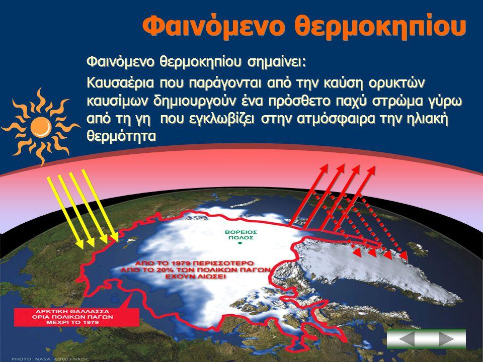 Φαινόμενο θερμοκηπίου Φαινόμενο θερμοκηπίου σημαίνει: Καυσαέρια που παράγονται από την καύση ορυκτών καυσίμων δημιουργούν ένα πρόσθετο παχύ στρώμα γύρ