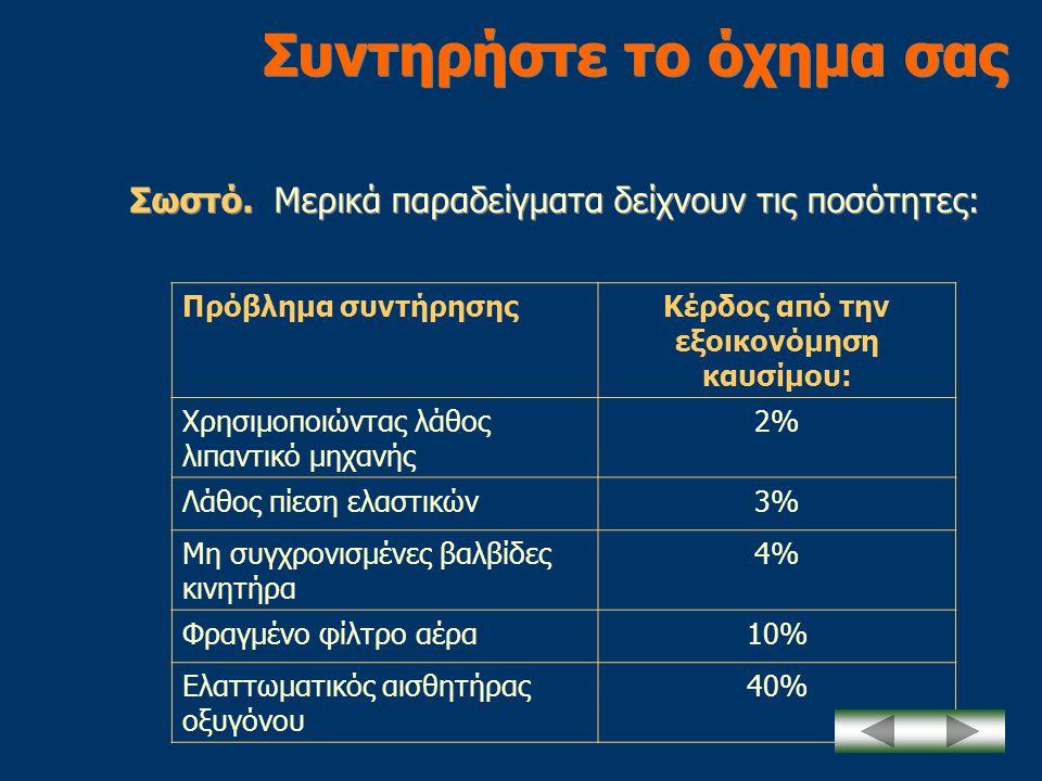 Συντηρήστε το όχημα σας Σωστό. Μερικά παραδείγματα δείχνουν τις ποσότητες: Πρόβλημα συντήρησηςΚέρδος από την εξοικονόμηση καυσίμου: Χρησιμοποιώντας λά
