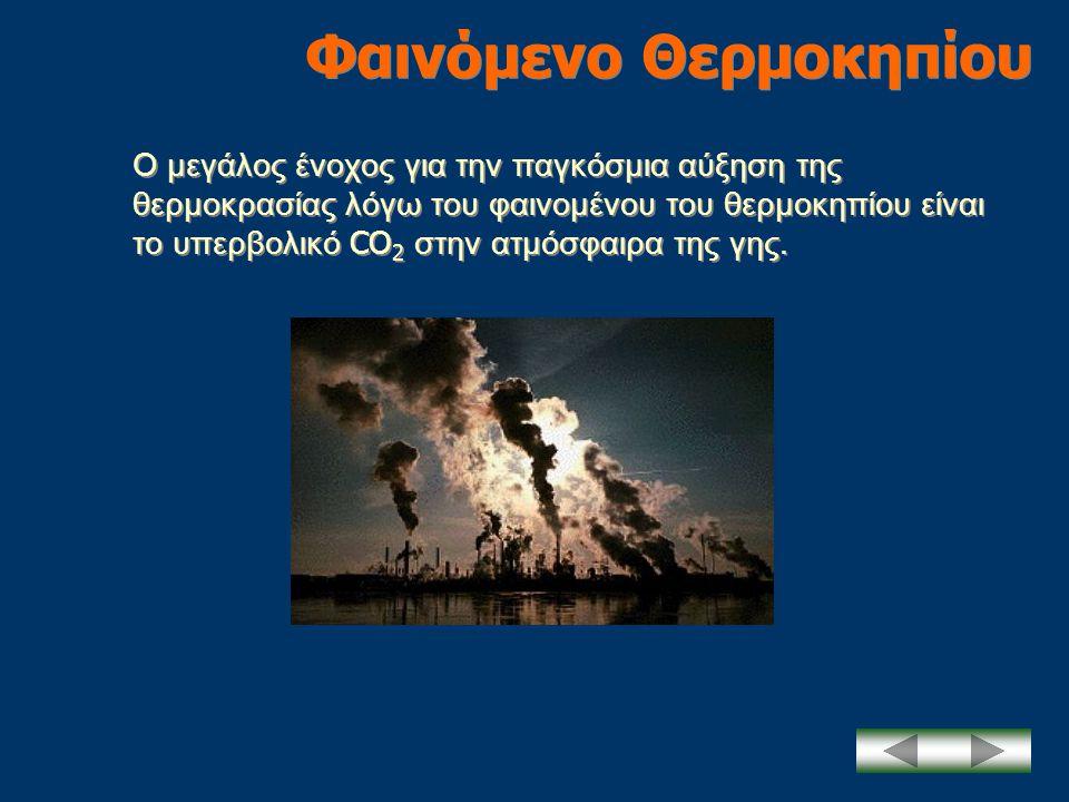 Φαινόμενο Θερμοκηπίου Ο μεγάλος ένοχος για την παγκόσμια αύξηση της θερμοκρασίας λόγω του φαινομένου του θερμοκηπίου είναι το υπερβολικό CO 2 στην ατμ