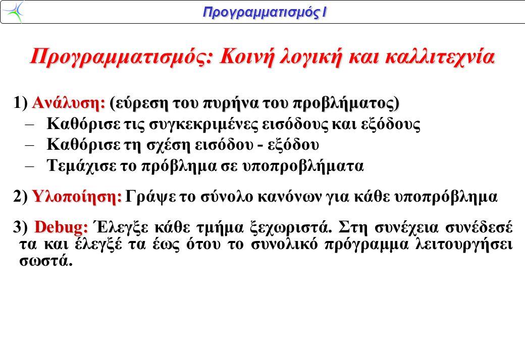 Προγραμματισμός Ι Aνάλυση: (εύρεση του πυρήνα του προβλήματος) 1) Aνάλυση: (εύρεση του πυρήνα του προβλήματος) –Καθόρισε τις συγκεκριμένες εισόδους και εξόδους –Καθόρισε τη σχέση εισόδου - εξόδου –Τεμάχισε το πρόβλημα σε υποπροβλήματα Υλοποίηση: 2) Υλοποίηση: Γράψε το σύνολο κανόνων για κάθε υποπρόβλημα Debug: 3) Debug: Έλεγξε κάθε τμήμα ξεχωριστά.