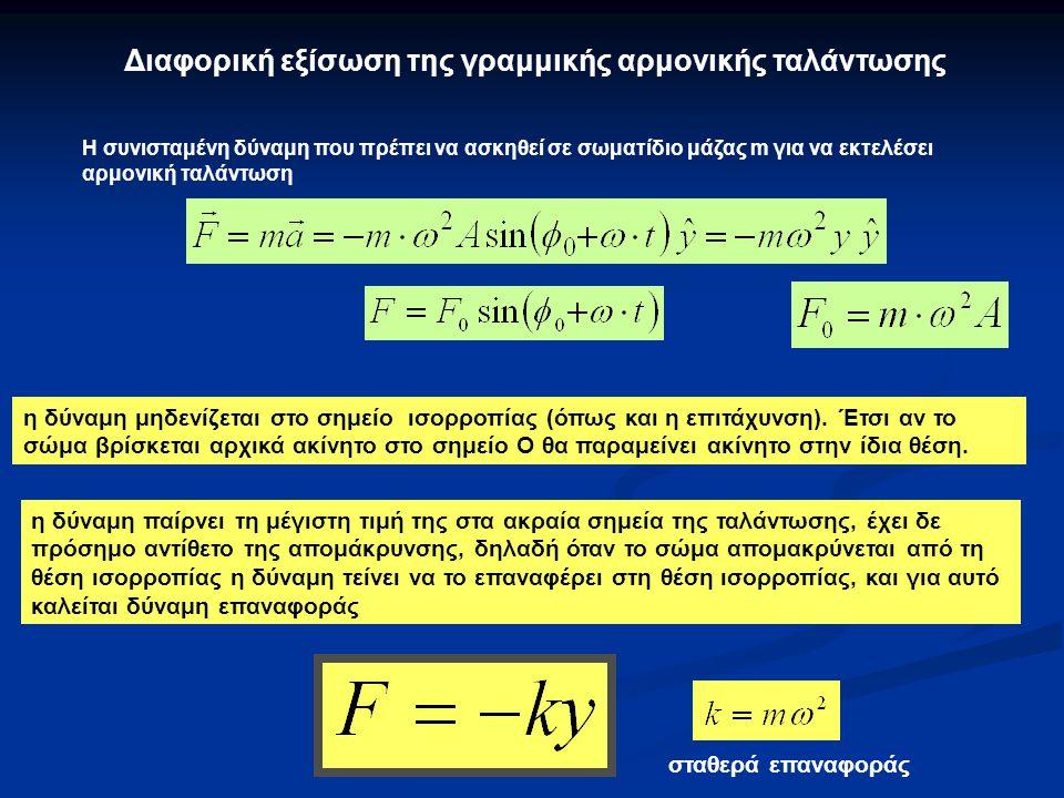 Διαφορική εξίσωση της γραμμικής αρμονικής ταλάντωσης Η συνισταμένη δύναμη που πρέπει να ασκηθεί σε σωματίδιο μάζας m για να εκτελέσει αρμονική ταλάντωση η δύναμη μηδενίζεται στο σημείο ισορροπίας (όπως και η επιτάχυνση).