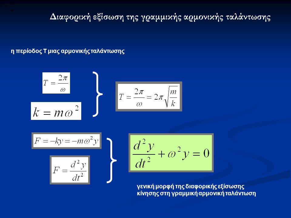 Διαφορική εξίσωση της γραμμικής αρμονικής ταλάντωσης η περίοδος Τ μιας αρμονικής ταλάντωσης γενική μορφή της διαφορικής εξίσωσης κίνησης στη γραμμική αρμονική ταλάντωση
