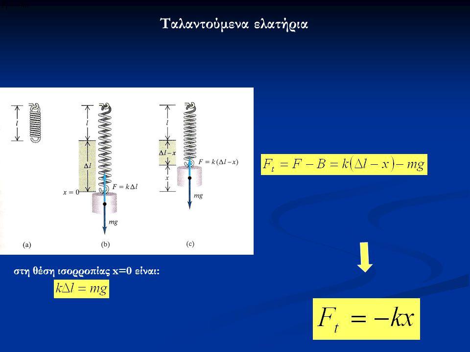 στη θέση ισορροπίας x=0 είναι: Ταλαντούμενα ελατήρια