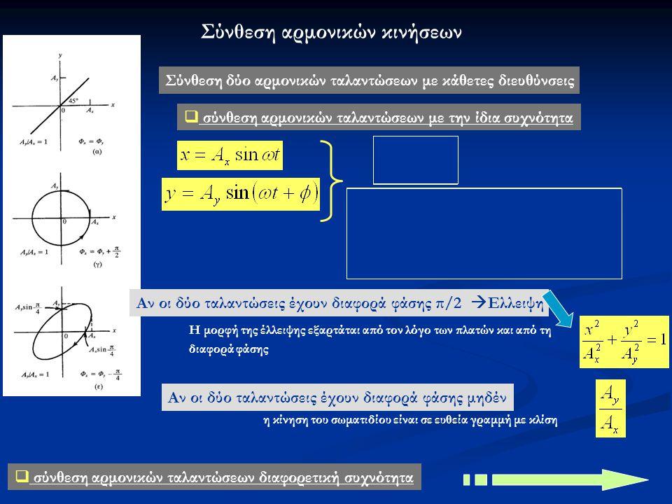 Σύνθεση αρμονικών κινήσεων Σύνθεση δύο αρμονικών ταλαντώσεων με κάθετες διευθύνσεις  σύνθεση αρμονικών ταλαντώσεων με την ίδια συχνότητα Αν οι δύο ταλαντώσεις έχουν διαφορά φάσης π/2  Ελλειψη Η μορφή της έλλειψης εξαρτάται από τον λόγο των πλατών και από τη διαφορά φάσης Αν οι δύο ταλαντώσεις έχουν διαφορά φάσης μηδέν η κίνηση του σωματιδίου είναι σε ευθεία γραμμή με κλίση  σύνθεση αρμονικών ταλαντώσεων διαφορετική συχνότητα