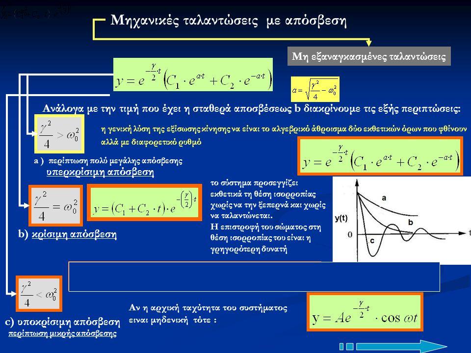 Ανάλογα με την τιμή που έχει η σταθερά αποσβέσεως b διακρίνουμε τις εξής περιπτώσεις: η γενική λύση της εξίσωσης κίνησης να είναι το αλγεβρικό άθροισμα δύο εκθετικών όρων που φθίνουν αλλά με διαφορετικό ρυθμό b) κρίσιμη απόσβεση το σύστημα προσεγγίζει εκθετικά τη θέση ισορροπίας χωρίς να την ξεπερνά και χωρίς να ταλαντώνεται.