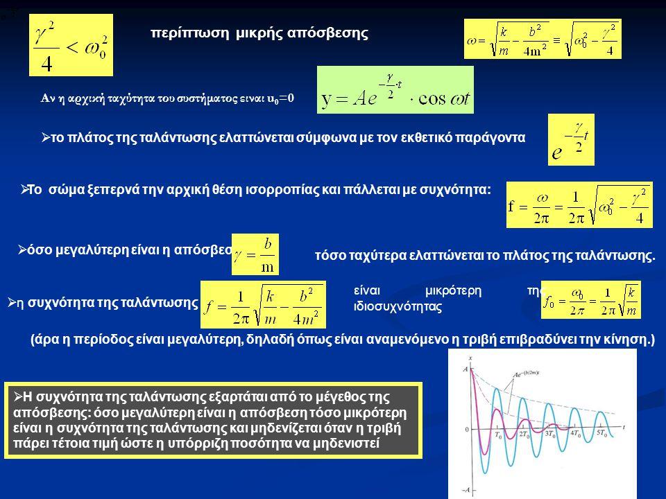 περίπτωση μικρής απόσβεσης Αν η αρχική ταχύτητα του συστήματος ειναι u 0 =0  το πλάτος της ταλάντωσης ελαττώνεται σύμφωνα με τον εκθετικό παράγοντα 