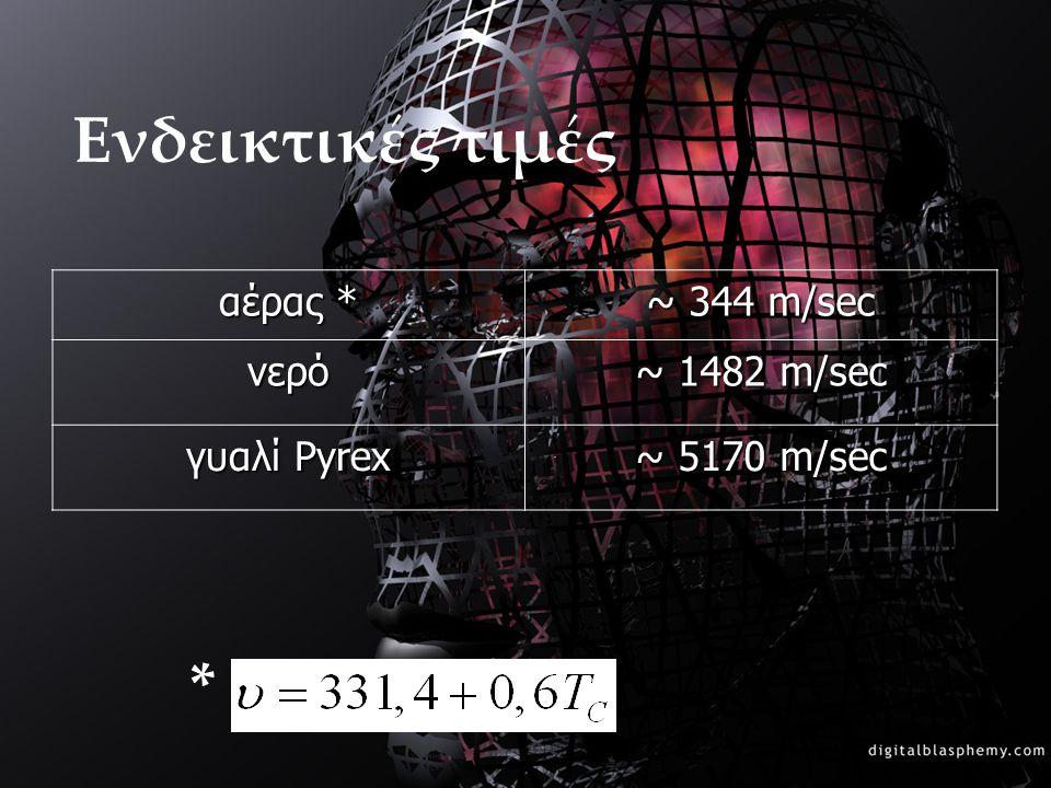 αέρας * ~ 344 m/sec νερό ~ 1482 m/sec γυαλί Pyrex ~ 5170 m/sec Ενδεικτικές τιμές *