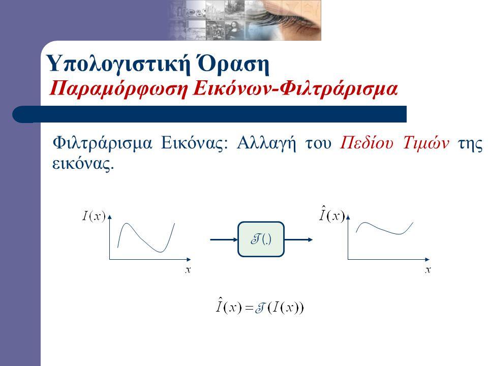 Υπολογιστική Όραση Γεωμετρική Παραμόρφωση Εικόνων