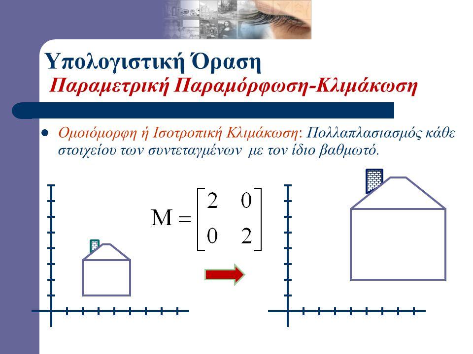 Κλιμάκωση: Πολλαπλασιασμός κάθε στοιχείου των συντεταγμένων με ένα βαθμωτό.