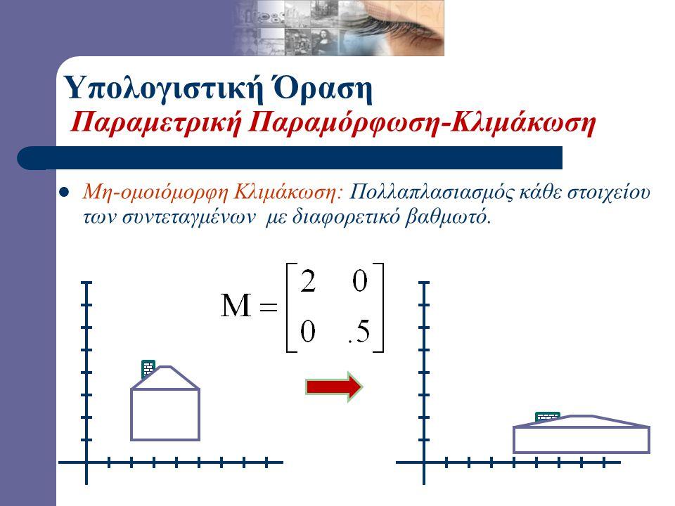  Ομοιόμορφη ή Ισοτροπική Κλιμάκωση: Πολλαπλασιασμός κάθε στοιχείου των συντεταγμένων με τον ίδιο βαθμωτό. Υπολογιστική Όραση Παραμετρική Παραμόρφωση-