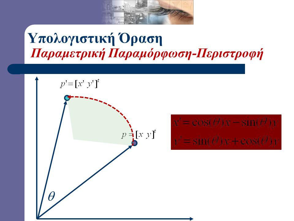  Μη-ομοιόμορφη Κλιμάκωση: Πολλαπλασιασμός κάθε στοιχείου των συντεταγμένων με διαφορετικό βαθμωτό. Υπολογιστική Όραση Παραμετρική Παραμόρφωση-Κλιμάκω