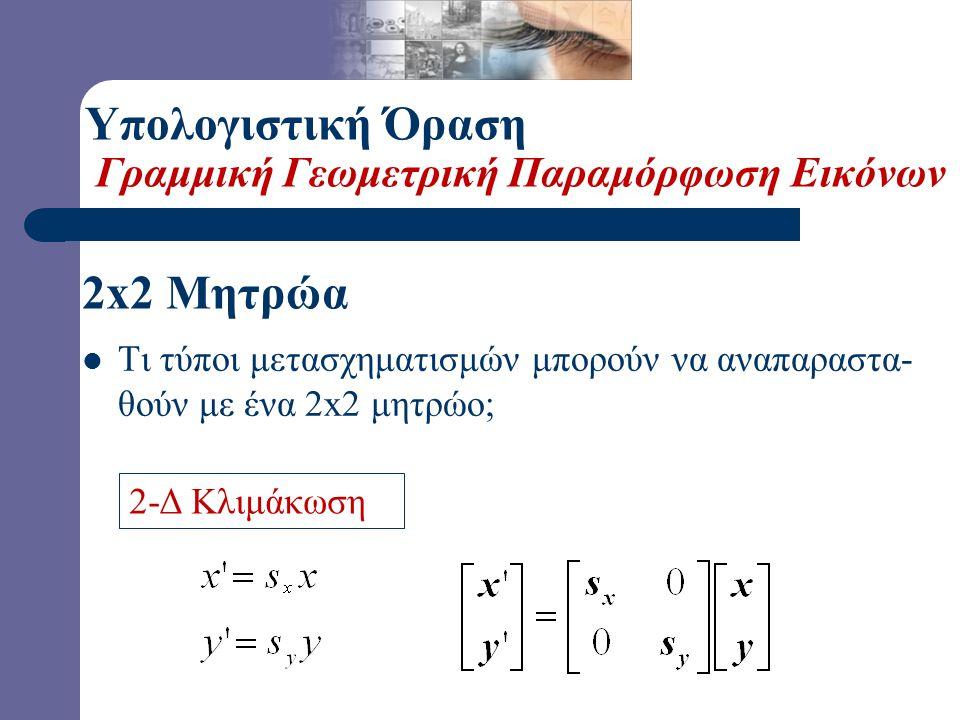2x2 Μητρώα  Τι τύποι μετασχηματισμών μπορούν να αναπαραστα- θούν με ένα 2x2 μητρώο; 2-Δ Ταυτοτικός Υπολογιστική Όραση Γραμμική Γεωμετρική Παραμόρφωση