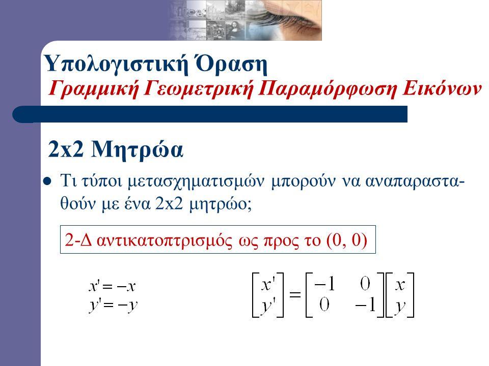 2-Δ αντικατοπτρισμός ως προς τον άξονα Y  Τι τύποι μετασχηματισμών μπορούν να αναπαραστα- θούν με ένα 2x2 μητρώο; 2x2 Μητρώα Υπολογιστική Όραση Γραμμική Γεωμετρική Παραμόρφωση Εικόνων