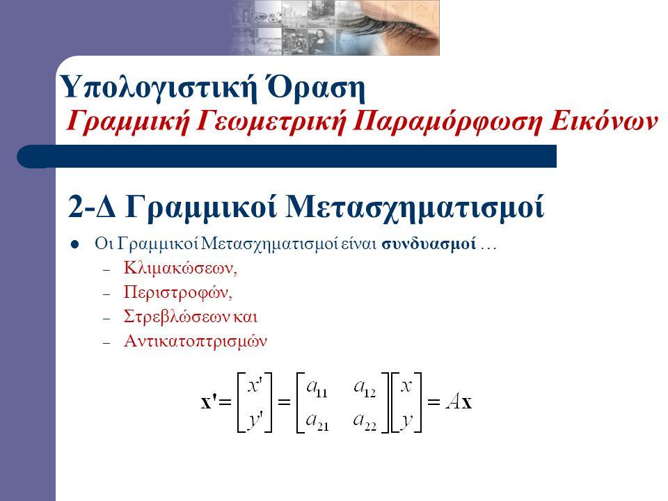  Τι τύποι μετασχηματισμών μπορούν να αναπαραστα- θούν με ένα 2x2 μητρώο; 2x2 Μητρώα 2-Δ αντικατοπτρισμός ως προς το (0, 0) Υπολογιστική Όραση Γραμμικ