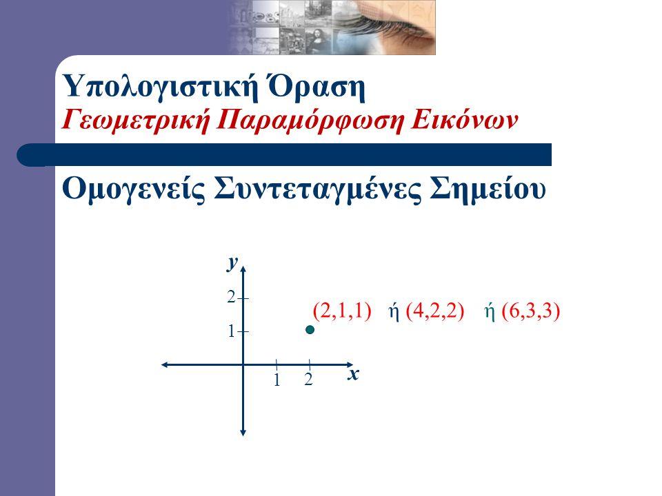  Πρόσθεση μιας τρίτης συντεταγμένης σε κάθε 2-Δ σημείο – (x, y, z) παριστάνει το σημείο στη θέση (x/z, y/z) – (x, y, 0) παριστάνει το σημείο στο άπειρο – (0, 0, 0) δεν επιτρέπεται.