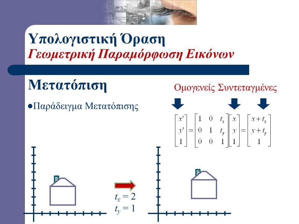Ομογενείς Συντεταγμένες Σημείου Υπολογιστική Όραση Γεωμετρική Παραμόρφωση Εικόνων