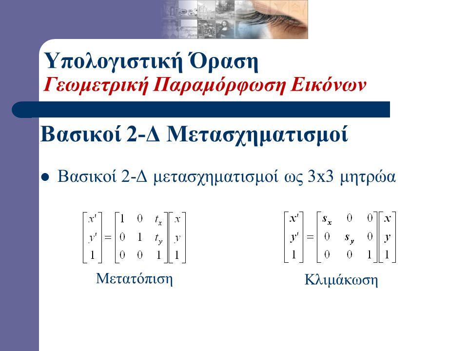 Μετατόπιση  Παράδειγμα Μετατόπισης t x = 2 t y = 1 Ομογενείς Συντεταγμένες Υπολογιστική Όραση Γεωμετρική Παραμόρφωση Εικόνων