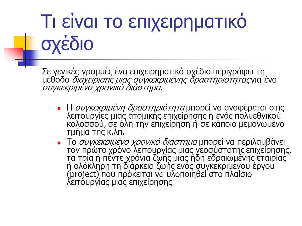 Χρήσιμοι δικτυακοί τόποι  www.businessplan.org www.businessplan.org  www.bplans.com www.bplans.com  www.cbsc.org/ibp www.cbsc.org/ibp