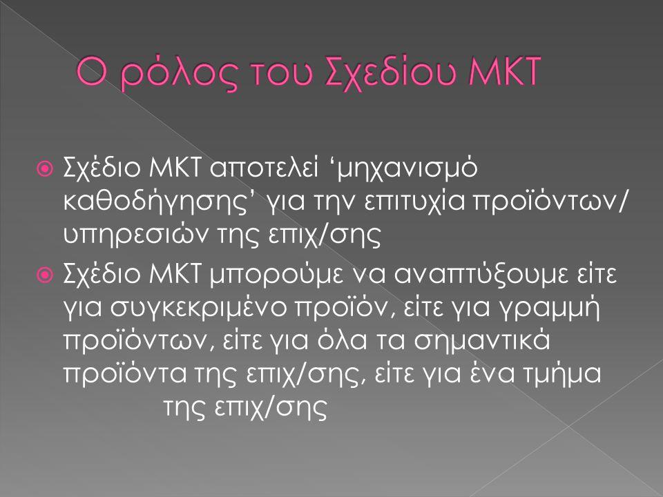  Σχέδιο ΜΚΤ αποτελεί 'μηχανισμό καθοδήγησης' για την επιτυχία προϊόντων/ υπηρεσιών της επιχ/σης  Σχέδιο ΜΚΤ μπορούμε να αναπτύξουμε είτε για συγκεκρ